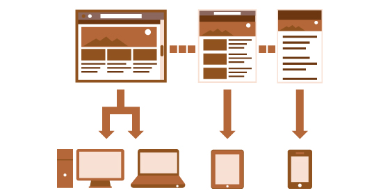 Definition of Responsive Website design